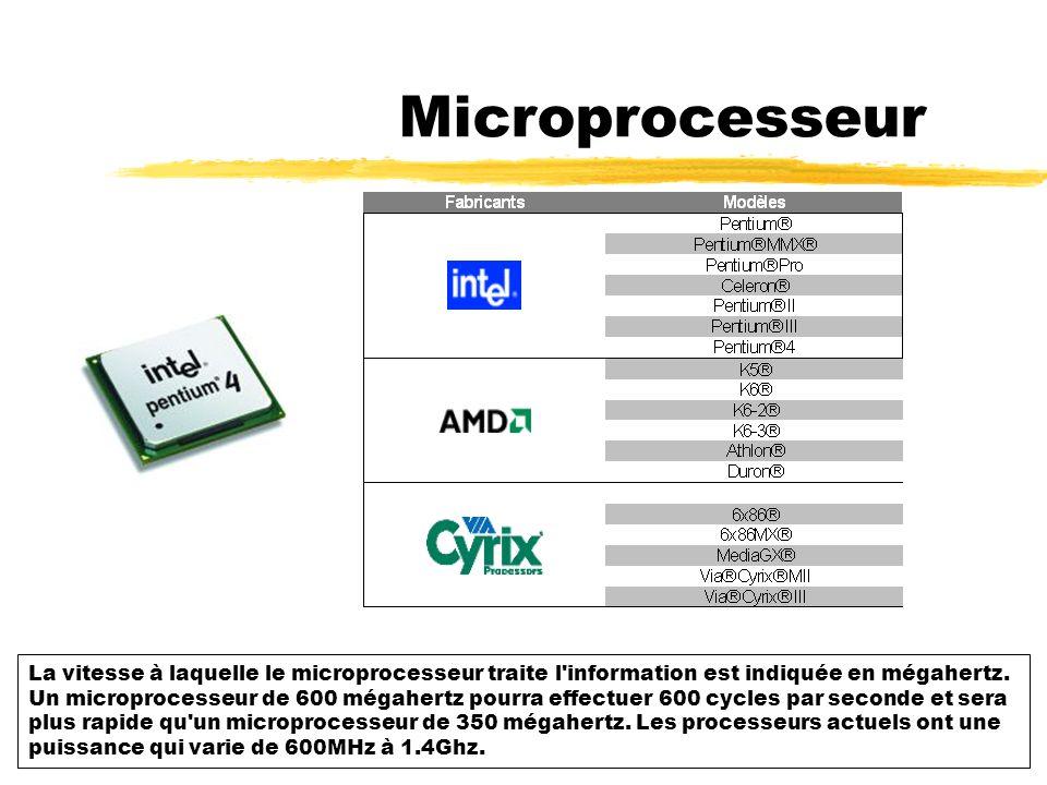 4 - Microprocesseur Microprocesseur Le microprocesseur est le composant qui se trouve au centre de l ordinateur.
