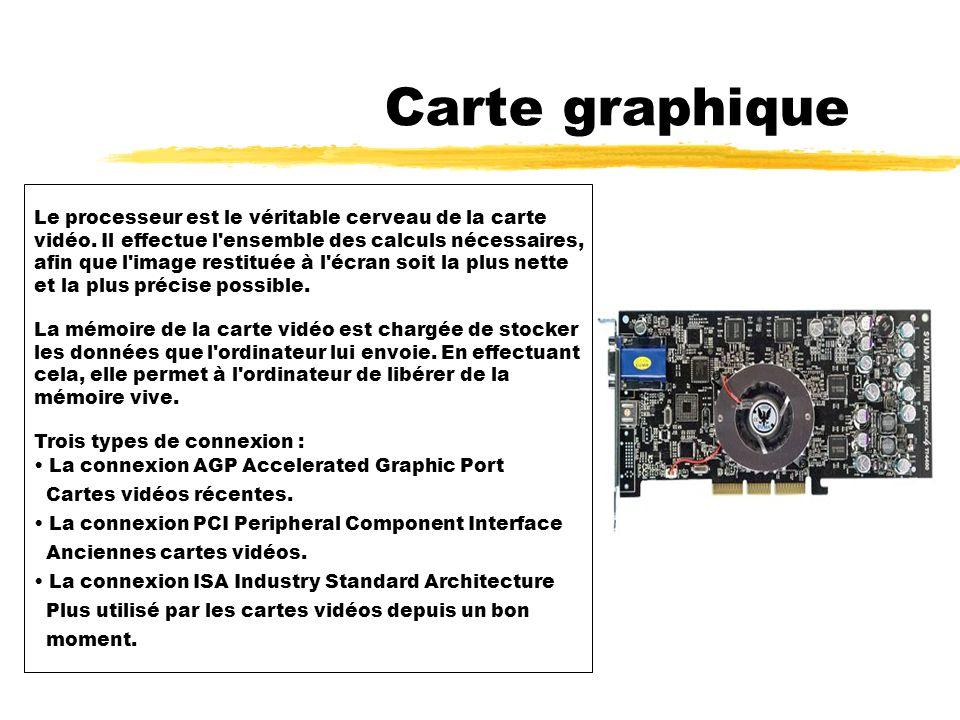 6 - Carte graphique Carte graphique La carte vidéo est une carte électronique qui permet d afficher à l écran les images qu elle a stocké dans sa mémoire.