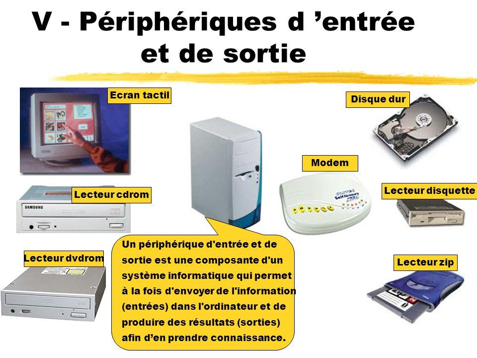 Carte son Les principales caractéristiques Le processeur DSP Digital Sound Processing Toutes les cartes sons ne possèdent pas un processeur.