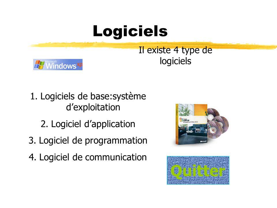 Logiciels z Un logiciel est un programme qui permet à l ordinateur de traiter l information.