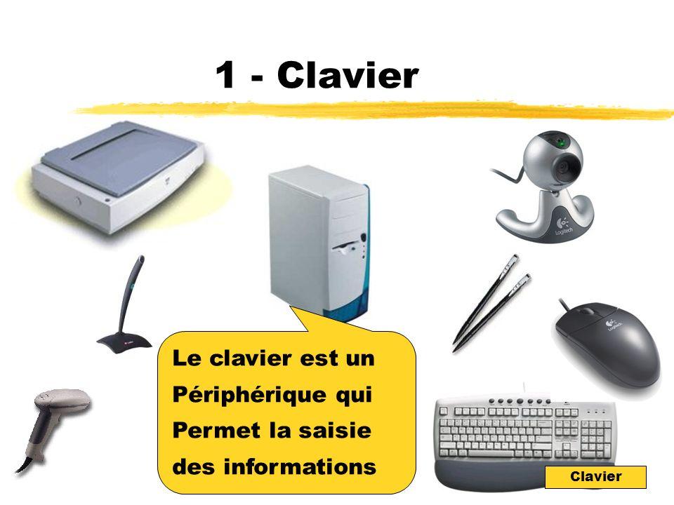 II - Périphériques d entrée Les périphériques d entrée sont les composantes qui permettent d acheminer des informations (entrées) à l intérieur de l ordinateur Clavier Souris Webcam Stylet Scanner Microphone Lecteur optique