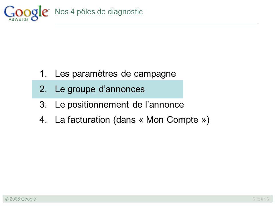 SLIDE 15© GOOGLE 2004 © 2006 Google Slide 15 Nos 4 pôles de diagnostic 1.Les paramètres de campagne 2.Le groupe dannonces 3.Le positionnement de lannonce 4.La facturation (dans « Mon Compte »)
