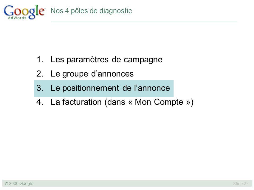 SLIDE 27© GOOGLE 2004 © 2006 Google Slide 27 Nos 4 pôles de diagnostic 1.Les paramètres de campagne 2.Le groupe dannonces 3.Le positionnement de lannonce 4.La facturation (dans « Mon Compte »)