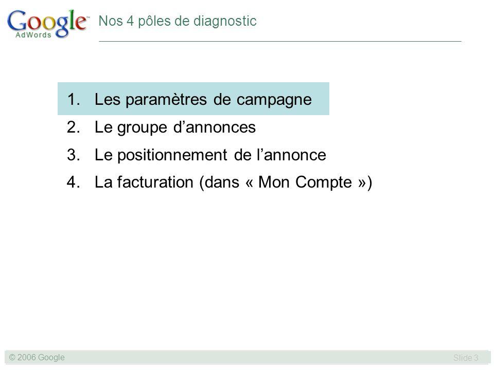 SLIDE 4© GOOGLE 2004 © 2006 Google Slide 4 Paramètres de campagne 1.