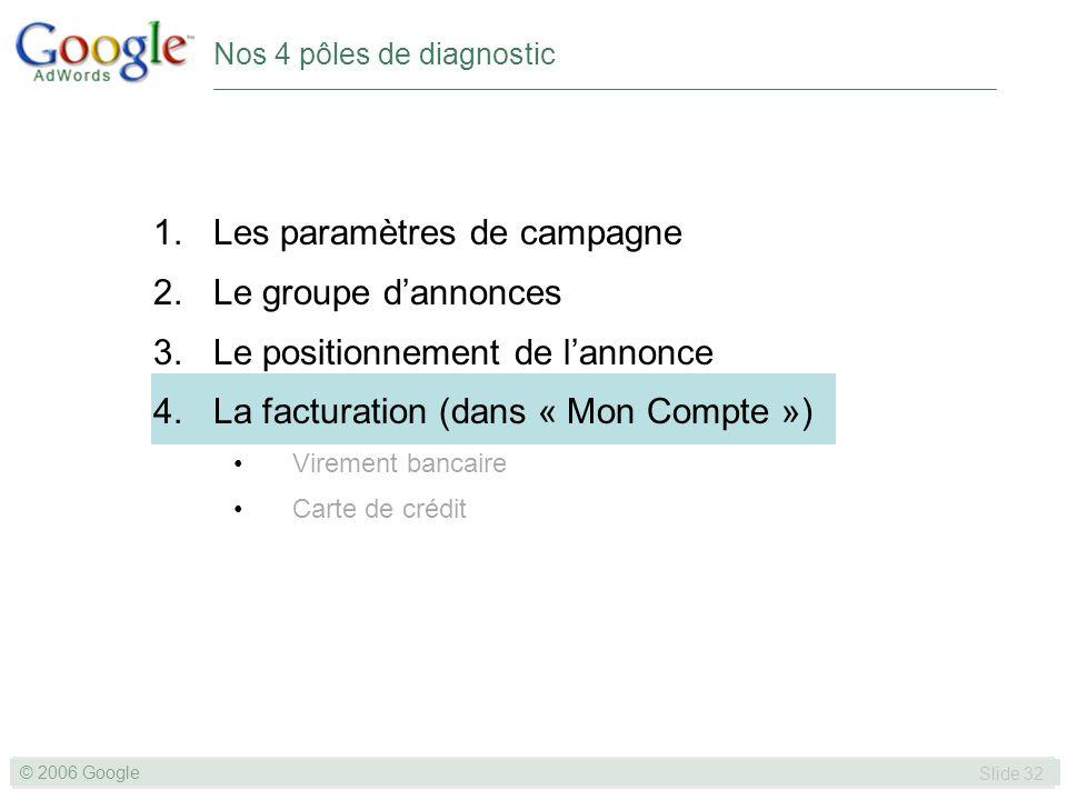 SLIDE 32© GOOGLE 2004 © 2006 Google Slide 32 Nos 4 pôles de diagnostic 1.Les paramètres de campagne 2.Le groupe dannonces 3.Le positionnement de lannonce 4.La facturation (dans « Mon Compte ») Virement bancaire Carte de crédit