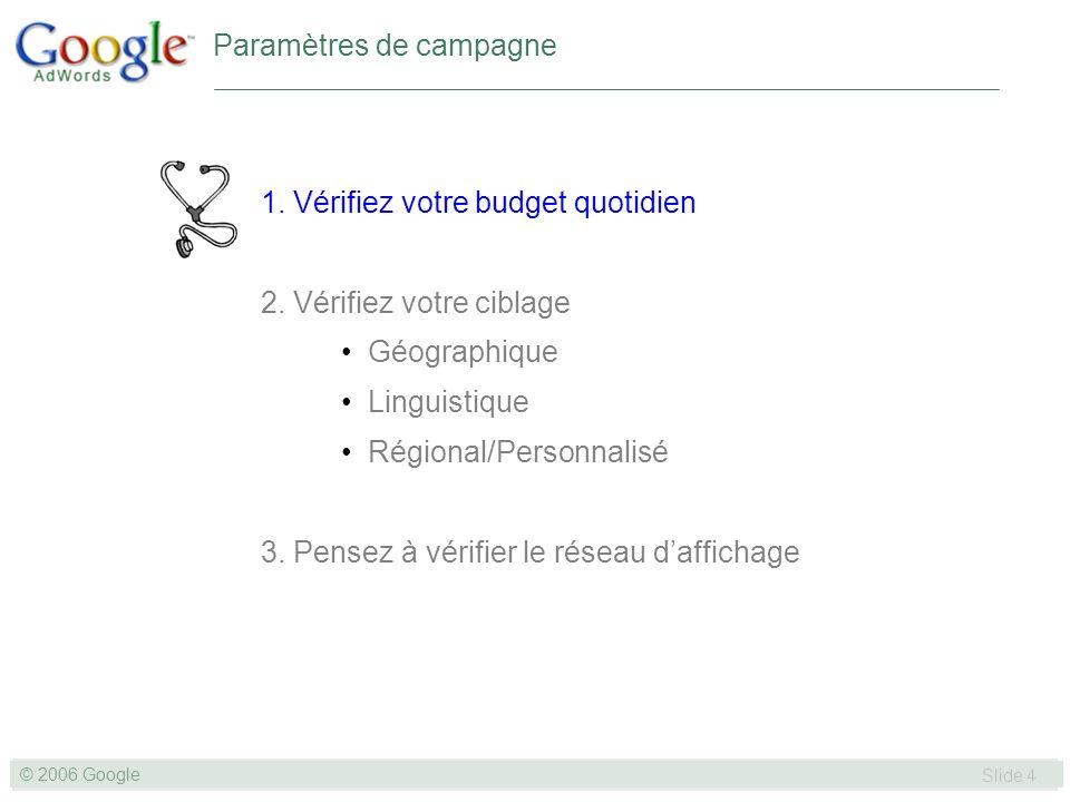 SLIDE 25© GOOGLE 2004 © 2006 Google Slide 25 Lorsque les mots clés ne sont pas associés à un niveau de qualité et à un coût par clic (CPC) maximum suffisants pour déclencher la diffusion des annonces, l état « inactif pour les recherches » peut leur être attribué.
