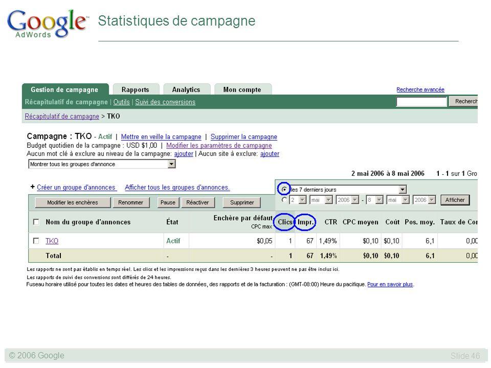 SLIDE 46© GOOGLE 2004 © 2006 Google Slide 46 Statistiques de campagne