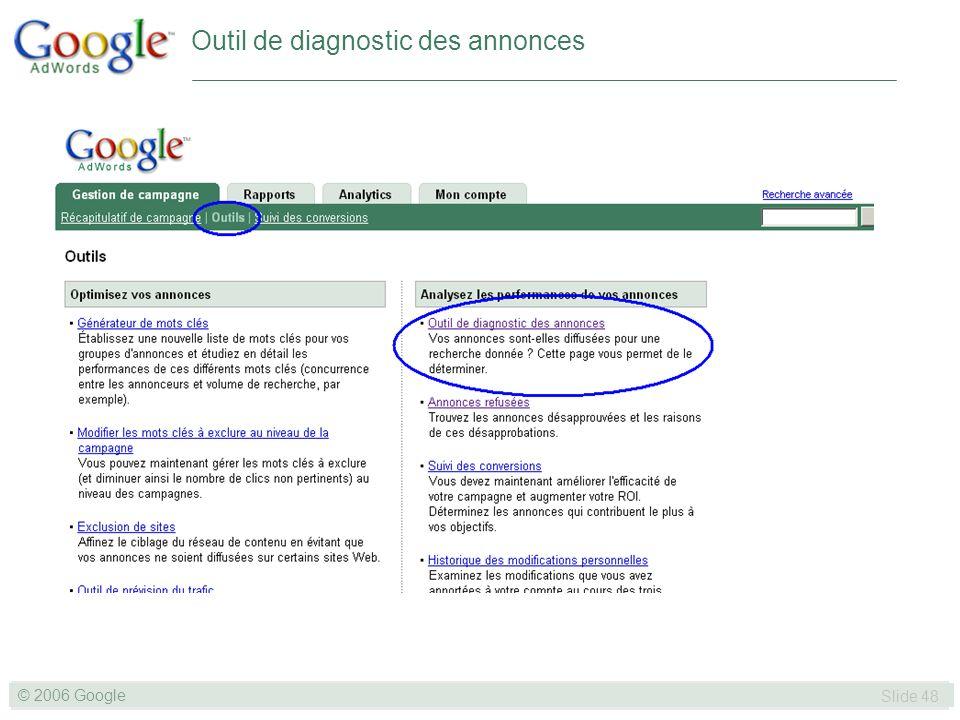 SLIDE 48© GOOGLE 2004 © 2006 Google Slide 48 Outil de diagnostic des annonces