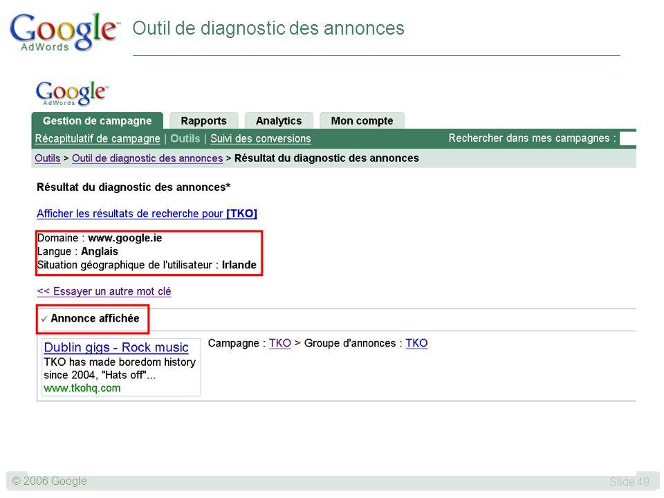 SLIDE 49© GOOGLE 2004 © 2006 Google Slide 49 Outil de diagnostic des annonces