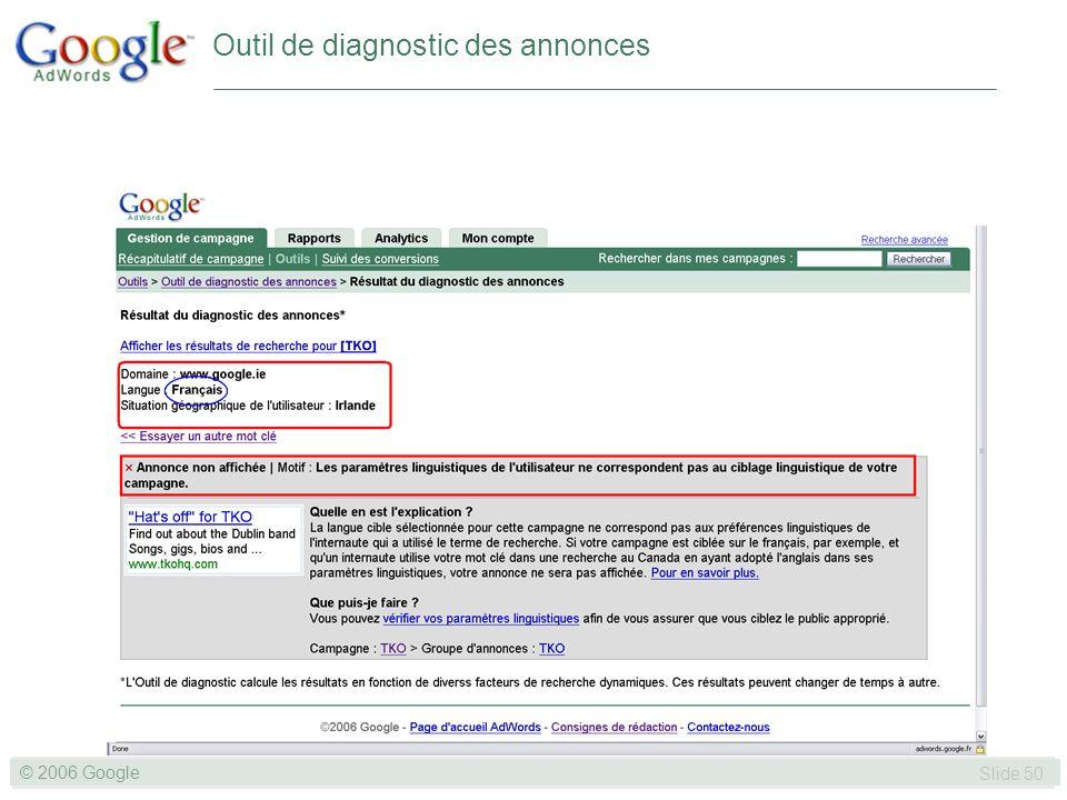 SLIDE 50© GOOGLE 2004 © 2006 Google Slide 50 Outil de diagnostic des annonces