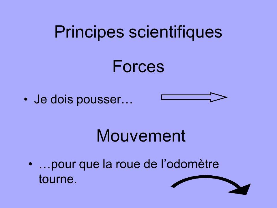 Forces Je dois pousser… Mouvement …pour que la roue de lodomètre tourne. Principes scientifiques