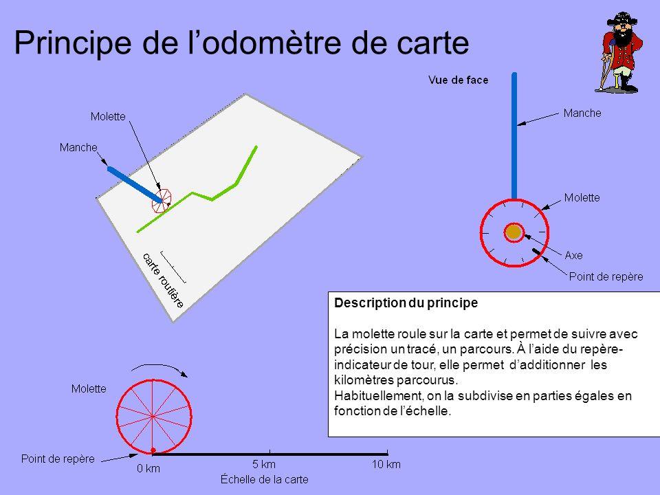 Principe de lodomètre de carte Description du principe La molette roule sur la carte et permet de suivre avec précision un tracé, un parcours. À laide