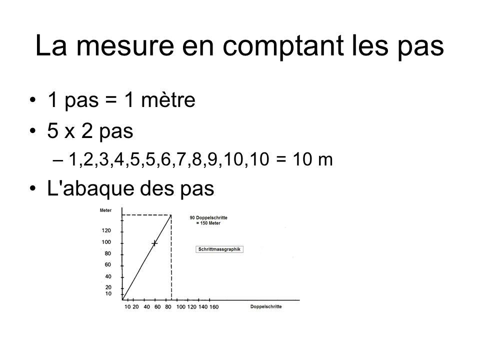 La mesure en comptant les pas 1 pas = 1 mètre 5 x 2 pas –1,2,3,4,5,5,6,7,8,9,10,10 = 10 m L'abaque des pas