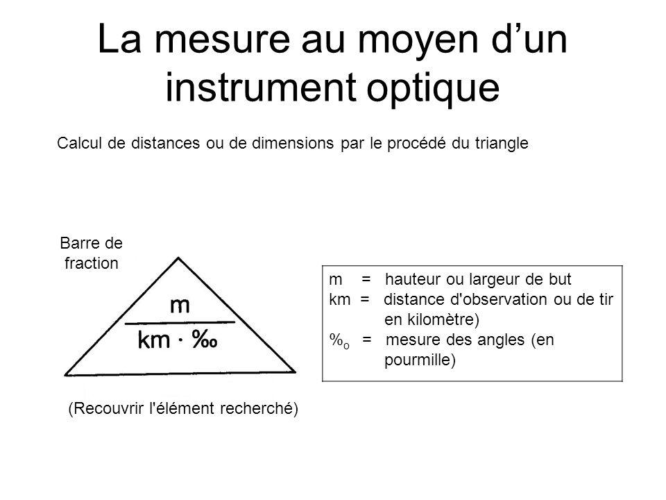 m = hauteur ou largeur de but km = distance d'observation ou de tir en kilomètre) % o = mesure des angles (en pourmille) Barre de fraction (Recouvrir