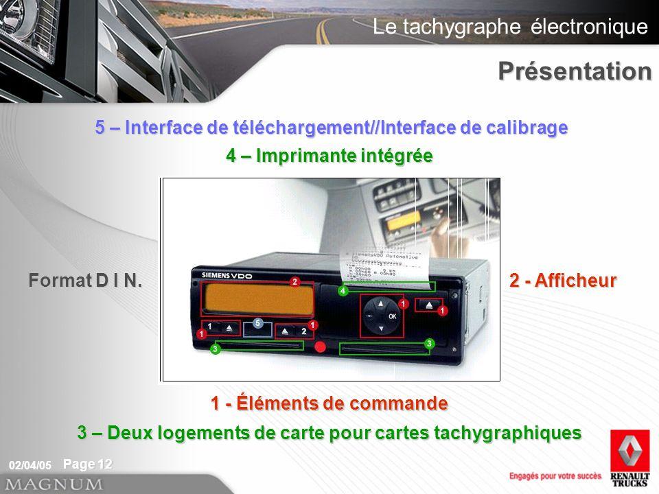 Le tachygraphe électronique 02/04/05 Page 12 Format D I N. 2 - Afficheur 1 - Éléments de commande 4 – Imprimante intégrée 3 – Deux logements de carte