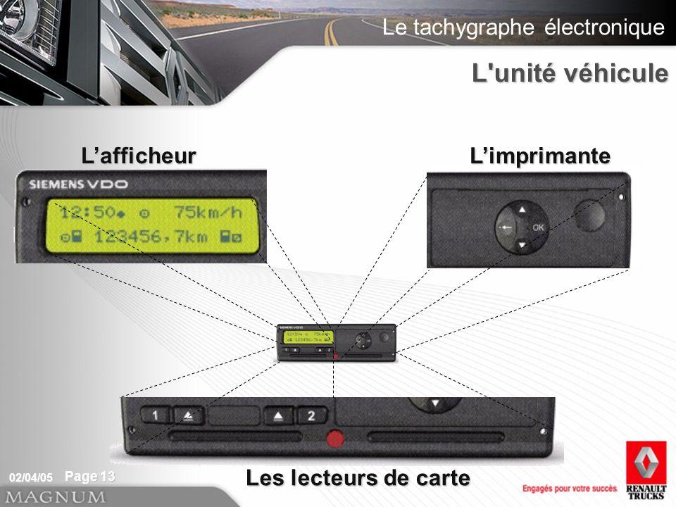 Le tachygraphe électronique 02/04/05 Page 13 LafficheurLimprimante Les lecteurs de carte L'unité véhicule