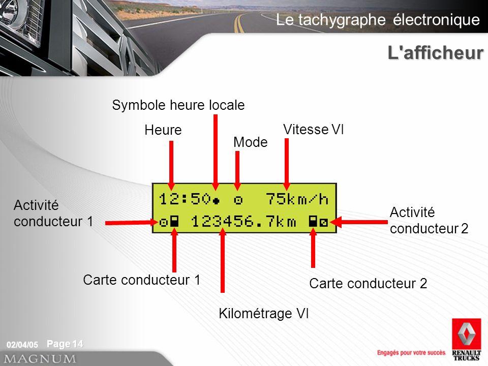 Le tachygraphe électronique 02/04/05 Page 14 Heure Symbole heure locale Mode Vitesse VI Activité conducteur 2 Carte conducteur 2 Kilométrage VI Activité conducteur 1 Carte conducteur 1 L afficheur