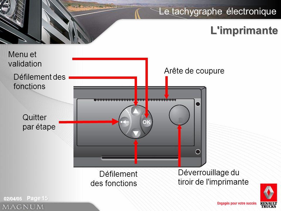 Le tachygraphe électronique 02/04/05 Page 15 Déverrouillage du tiroir de l'imprimante Arête de coupure Défilement des fonctions Menu et validation Qui