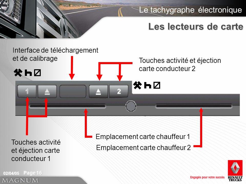 Le tachygraphe électronique 02/04/05 Page 16 Touches activité et éjection carte conducteur 1 Touches activité et éjection carte conducteur 2 Interface