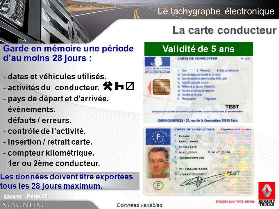 Le tachygraphe électronique 02/04/05 Page 20 - contrôle de lactivité. - évènements. - pays de départ et d'arrivée. - activités du conducteur. - défaut