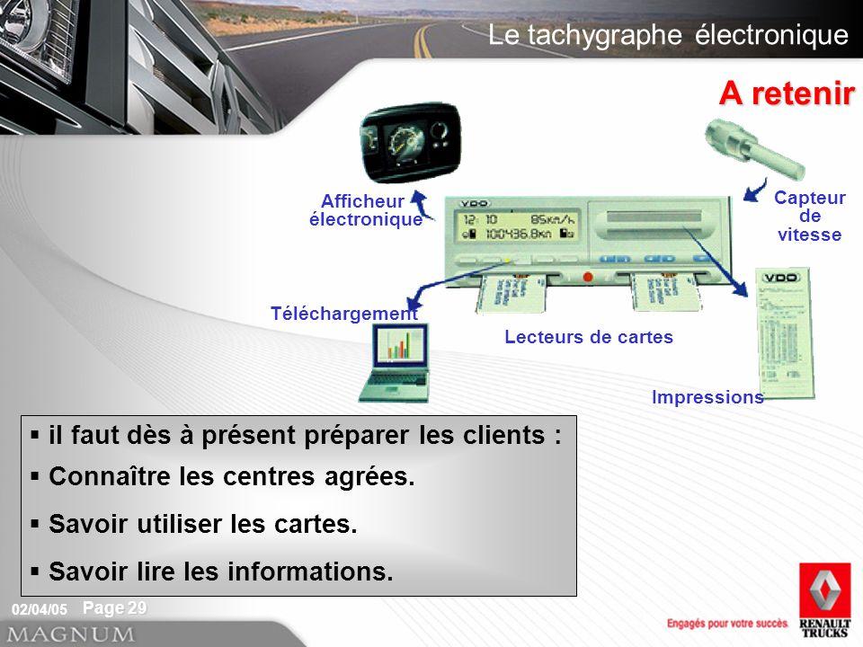 Le tachygraphe électronique 02/04/05 Page 29 Capteur de vitesse Téléchargement Afficheur électronique Impressions Lecteurs de cartes il faut dès à pré