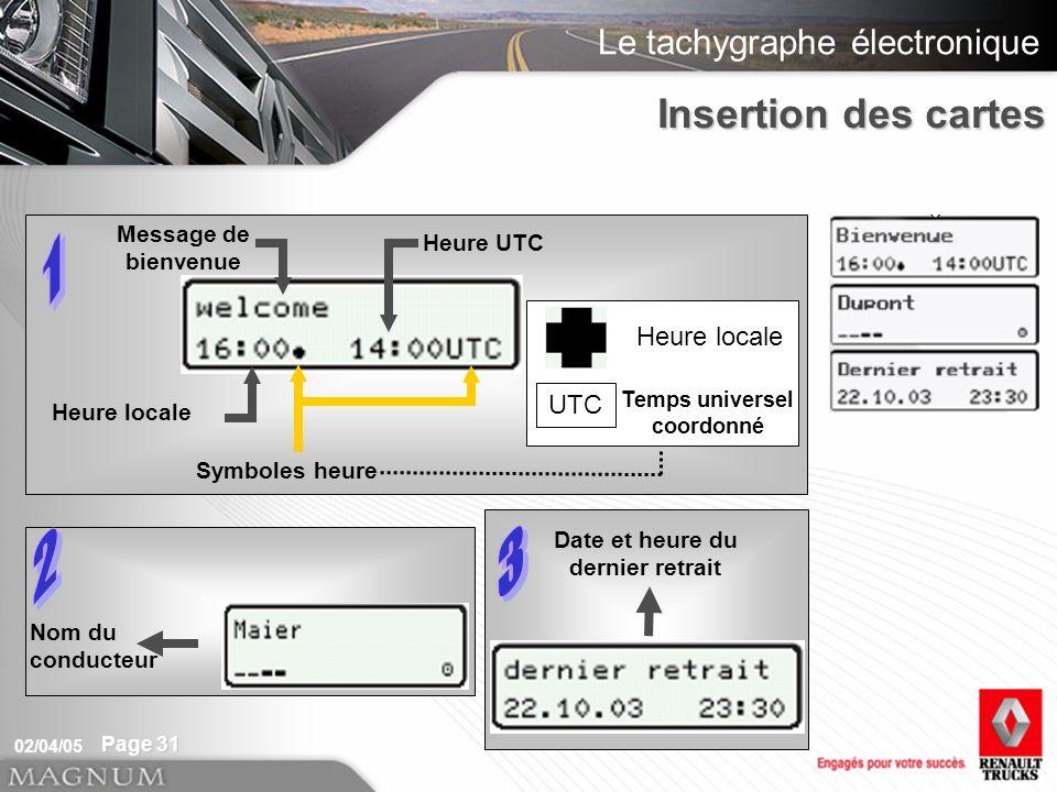 Le tachygraphe électronique 02/04/05 Page 31 Message de bienvenue Heure locale UTC Temps universel coordonné Symboles heure Nom du conducteur Date et