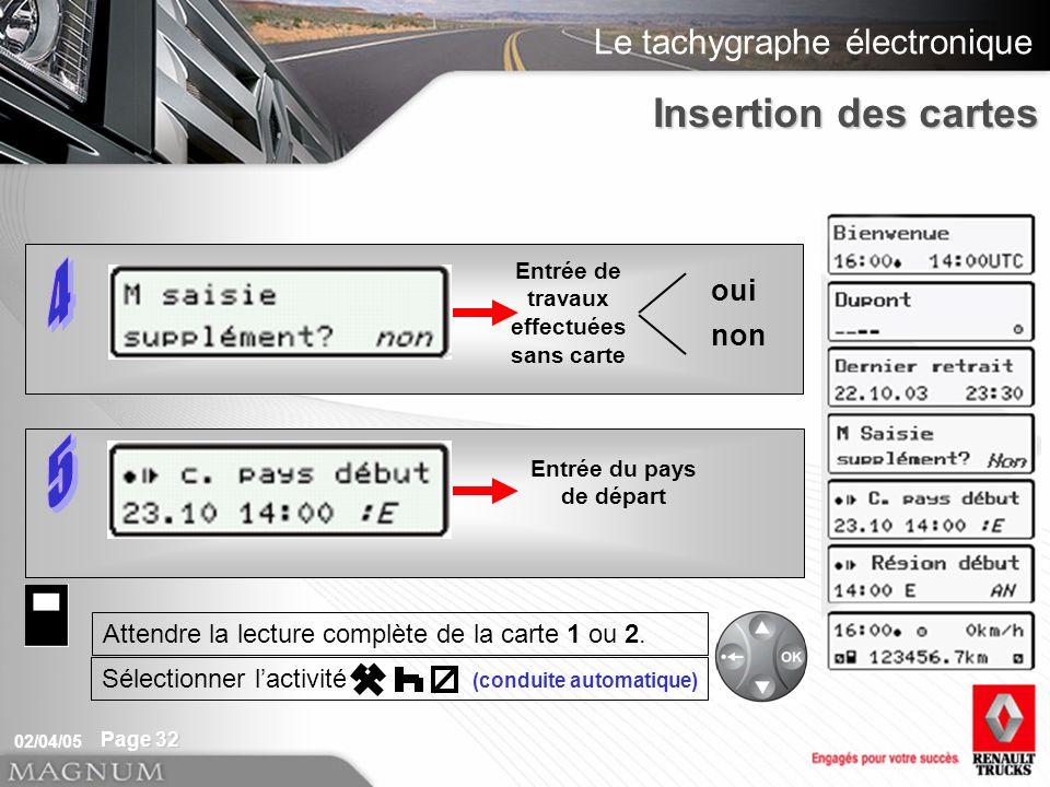 Le tachygraphe électronique 02/04/05 Page 32 Entrée de travaux effectuées sans carte oui Entrée du pays de départ Attendre la lecture complète de la c