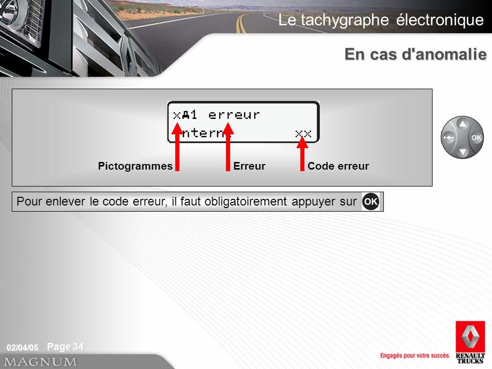 Le tachygraphe électronique 02/04/05 Page 34 En cas d'anomalie Pictogrammes Code erreur Pour enlever le code erreur, il faut obligatoirement appuyer s