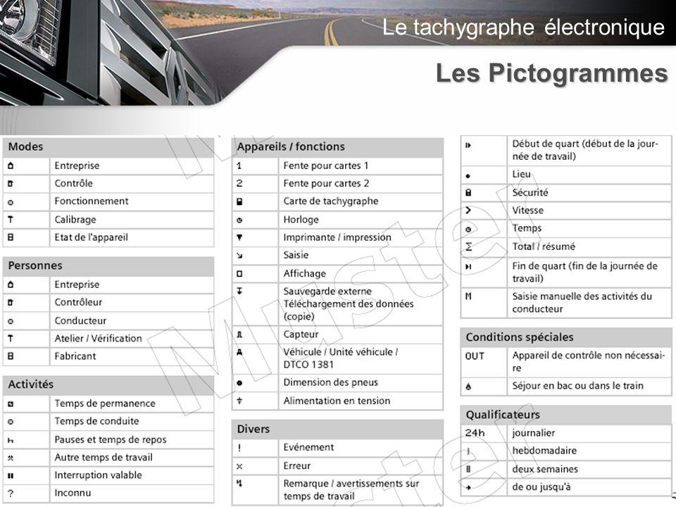 Le tachygraphe électronique 02/04/05 Page 43 Les Pictogrammes