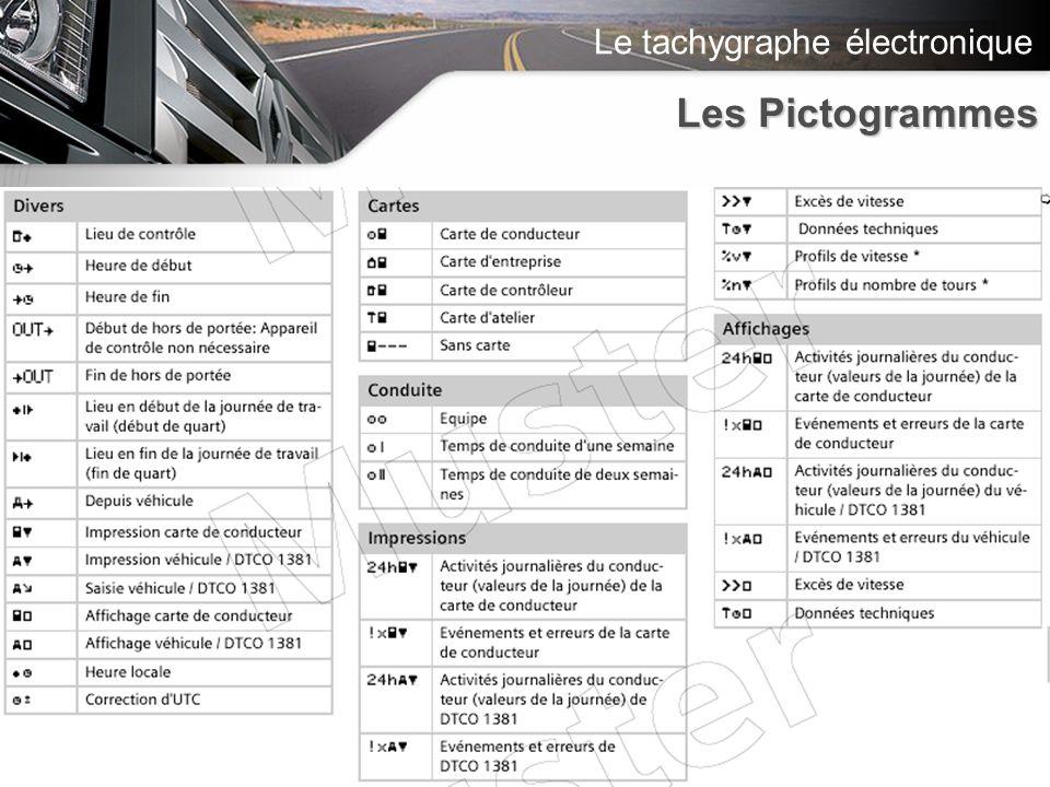 Le tachygraphe électronique 02/04/05 Page 44 Les Pictogrammes