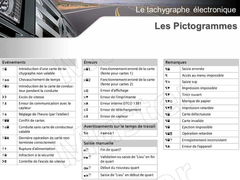 Le tachygraphe électronique 02/04/05 Page 45 Les Pictogrammes
