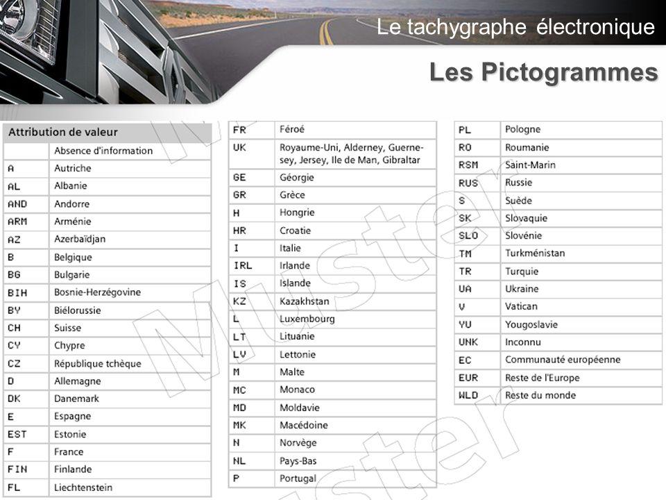 Le tachygraphe électronique 02/04/05 Page 46 Les Pictogrammes