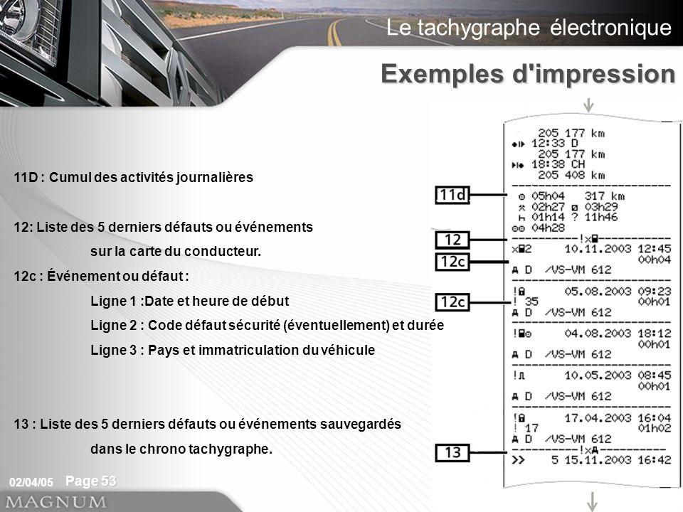 Le tachygraphe électronique 02/04/05 Page 53 11D : Cumul des activités journalières 12: Liste des 5 derniers défauts ou événements sur la carte du conducteur.