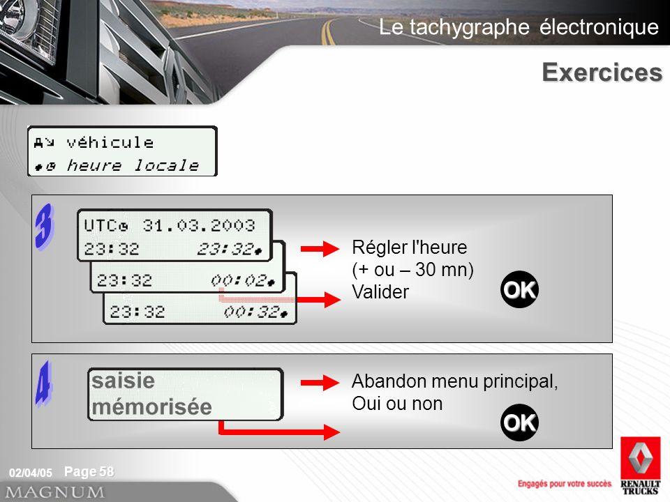 Le tachygraphe électronique 02/04/05 Page 58 Régler l heure (+ ou – 30 mn) Valider OK Abandon menu principal, Oui ou non OK Exercices
