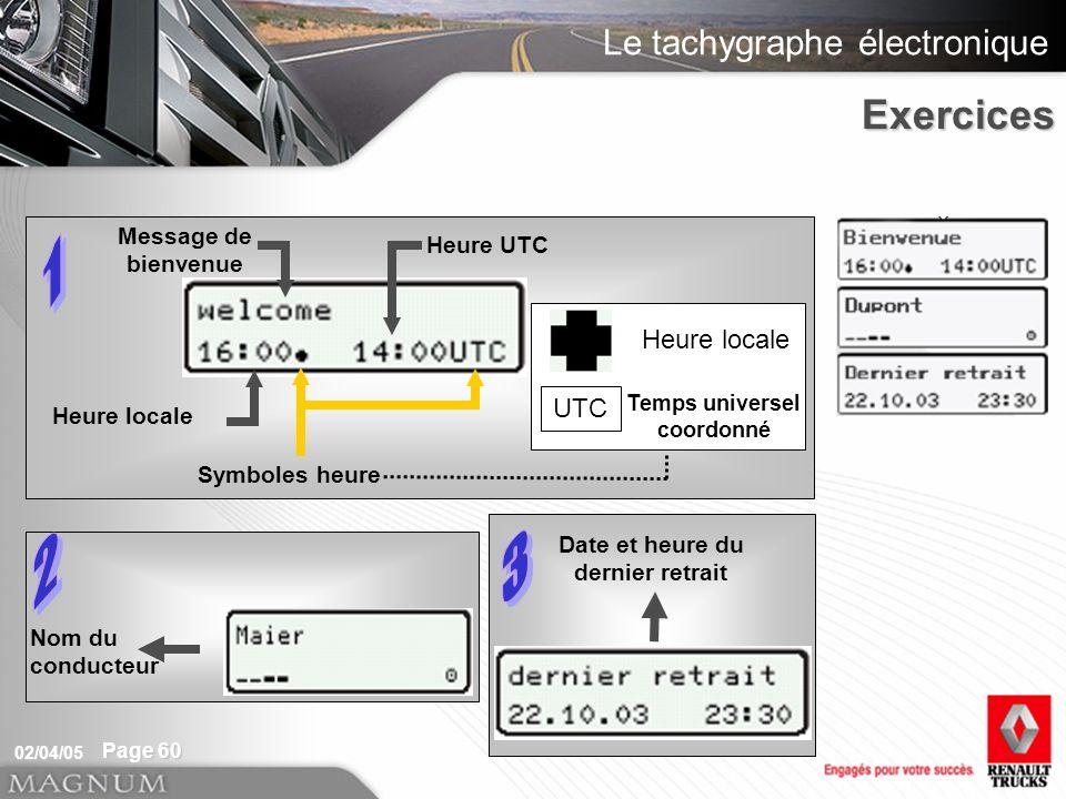 Le tachygraphe électronique 02/04/05 Page 60 Message de bienvenue Heure locale UTC Temps universel coordonné Symboles heure Nom du conducteur Date et