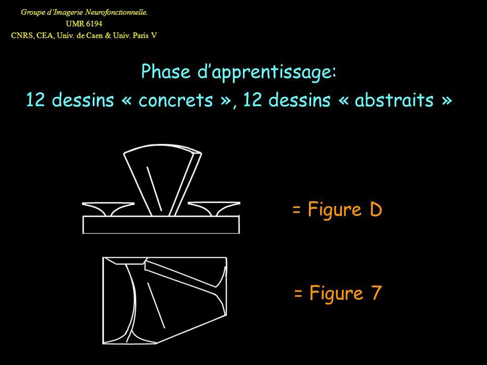 Groupe dImagerie Neurofonctionnelle. UMR 6194 CNRS, CEA, Univ. de Caen & Univ. Paris V = Figure D = Figure 7 Phase dapprentissage: 12 dessins « concre