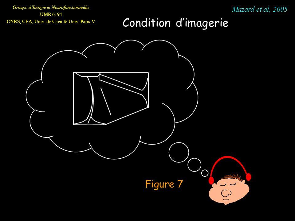 Groupe dImagerie Neurofonctionnelle. UMR 6194 CNRS, CEA, Univ. de Caen & Univ. Paris V Figure 7 Condition dimagerie Mazard et al, 2005