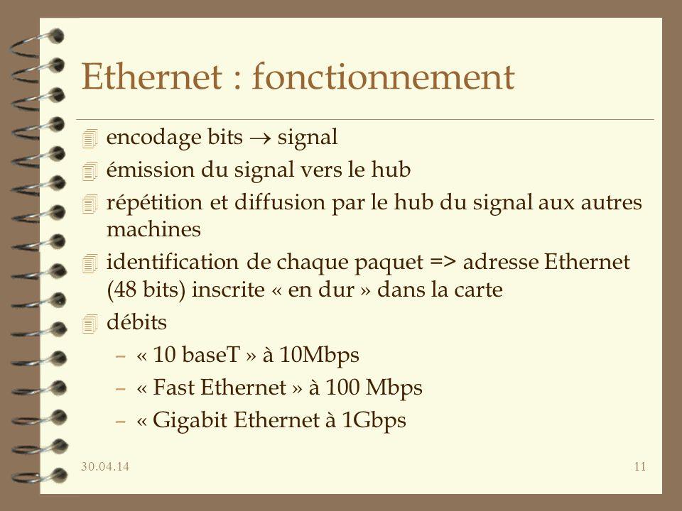 30.04.1411 Ethernet : fonctionnement 4 encodage bits signal 4 émission du signal vers le hub 4 répétition et diffusion par le hub du signal aux autres machines 4 identification de chaque paquet => adresse Ethernet (48 bits) inscrite « en dur » dans la carte 4 débits –« 10 baseT » à 10Mbps –« Fast Ethernet » à 100 Mbps –« Gigabit Ethernet à 1Gbps