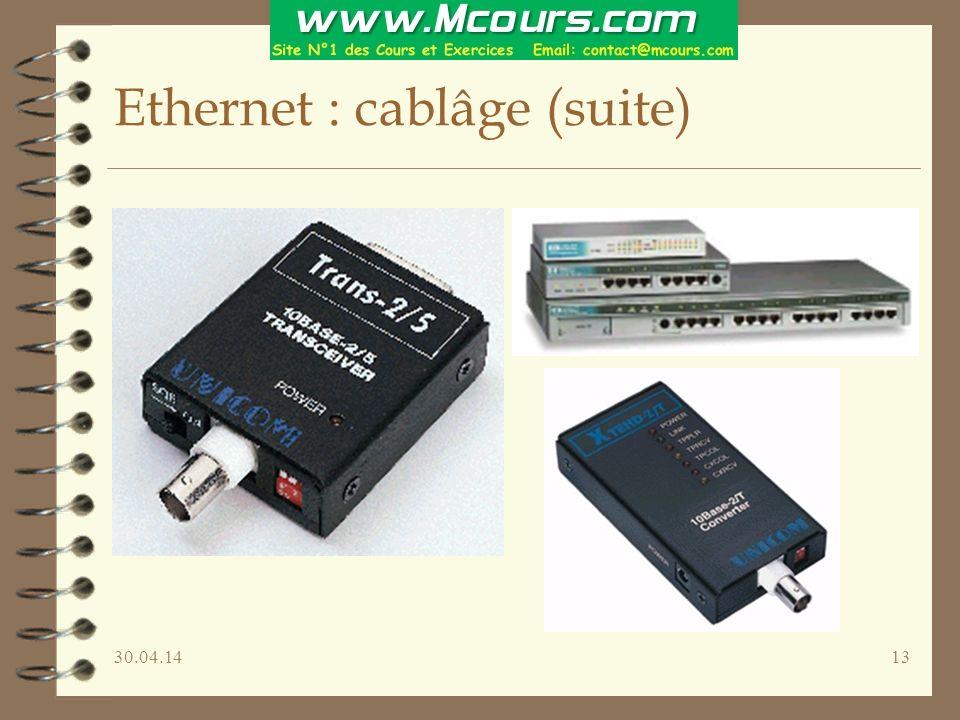 30.04.1413 Ethernet : cablâge (suite)
