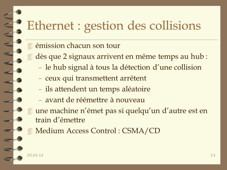 30.04.1414 Ethernet : gestion des collisions 4 émission chacun son tour 4 dès que 2 signaux arrivent en même temps au hub : –le hub signal à tous la détection dune collision –ceux qui transmettent arrêtent –ils attendent un temps aléatoire –avant de réémettre à nouveau 4 une machine német pas si quelquun dautre est en train démettre 4 Medium Access Control : CSMA/CD