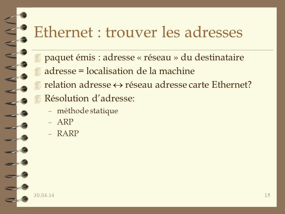30.04.1415 Ethernet : trouver les adresses 4 paquet émis : adresse « réseau » du destinataire 4 adresse = localisation de la machine 4 relation adresse réseau adresse carte Ethernet.