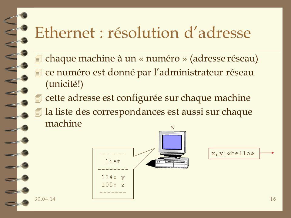 30.04.1416 Ethernet : résolution dadresse 4 chaque machine à un « numéro » (adresse réseau) 4 ce numéro est donné par ladministrateur réseau (unicité!) 4 cette adresse est configurée sur chaque machine 4 la liste des correspondances est aussi sur chaque machine ------- list -------- 124: y 105: z ------- x,y|«hello» x