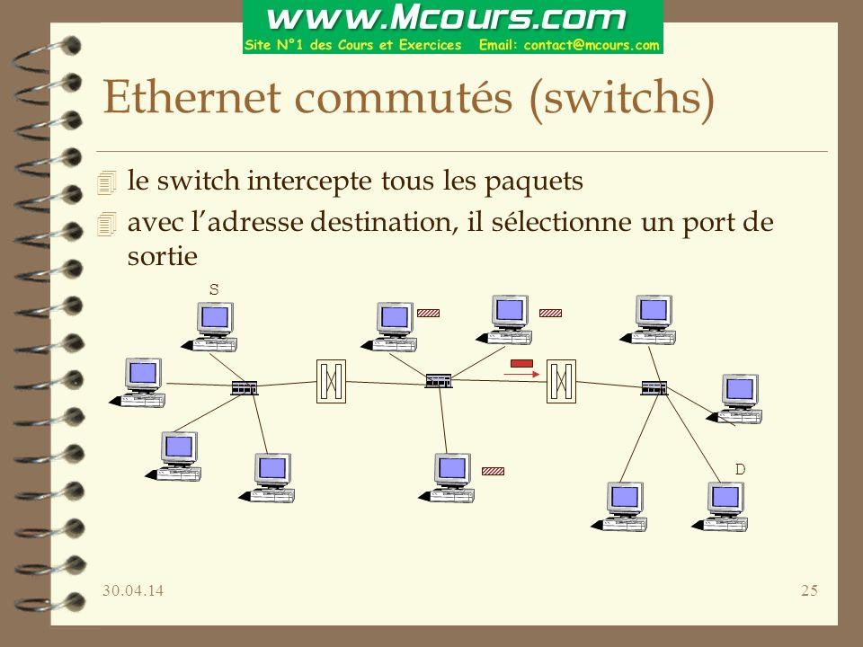 30.04.1425 Ethernet commutés (switchs) 4 le switch intercepte tous les paquets 4 avec ladresse destination, il sélectionne un port de sortie S D