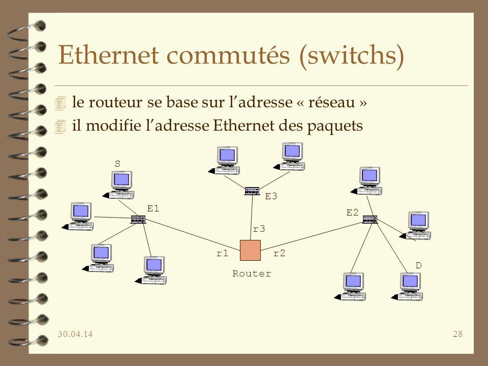 30.04.1428 Ethernet commutés (switchs) 4 le routeur se base sur ladresse « réseau » 4 il modifie ladresse Ethernet des paquets Router D r1 r3 r2 E1 S E3 E2