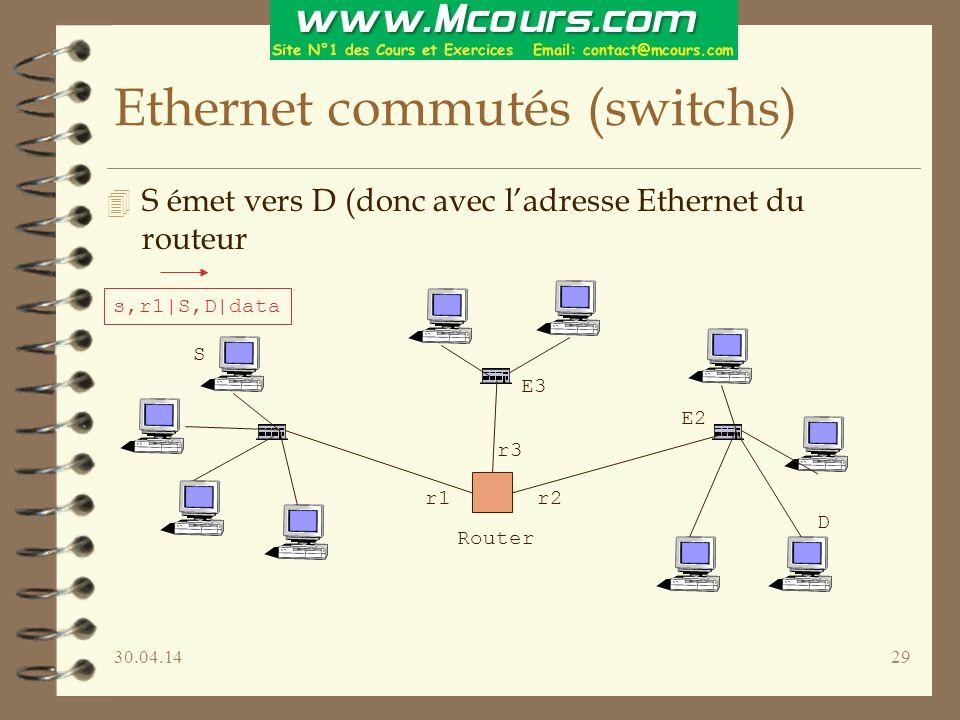 30.04.1429 Ethernet commutés (switchs) 4 S émet vers D (donc avec ladresse Ethernet du routeur Router D r1 r3 r2 S s,r1|S,D|data E3 E2