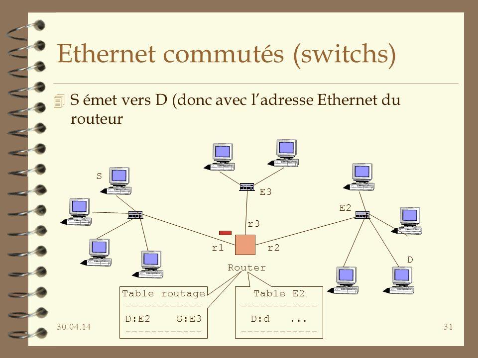 30.04.1431 Ethernet commutés (switchs) 4 S émet vers D (donc avec ladresse Ethernet du routeur Router D r1 r3 r2 S Table routage ------------ D:E2 G:E3 ------------ Table E2 ------------ D:d...