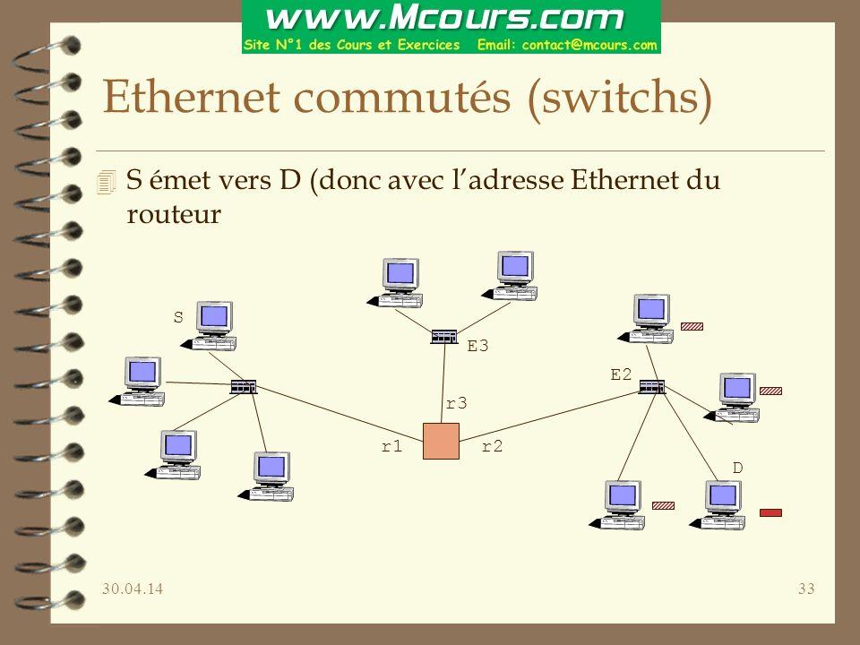 30.04.1433 Ethernet commutés (switchs) 4 S émet vers D (donc avec ladresse Ethernet du routeur D r1 r3 r2 S E3 E2