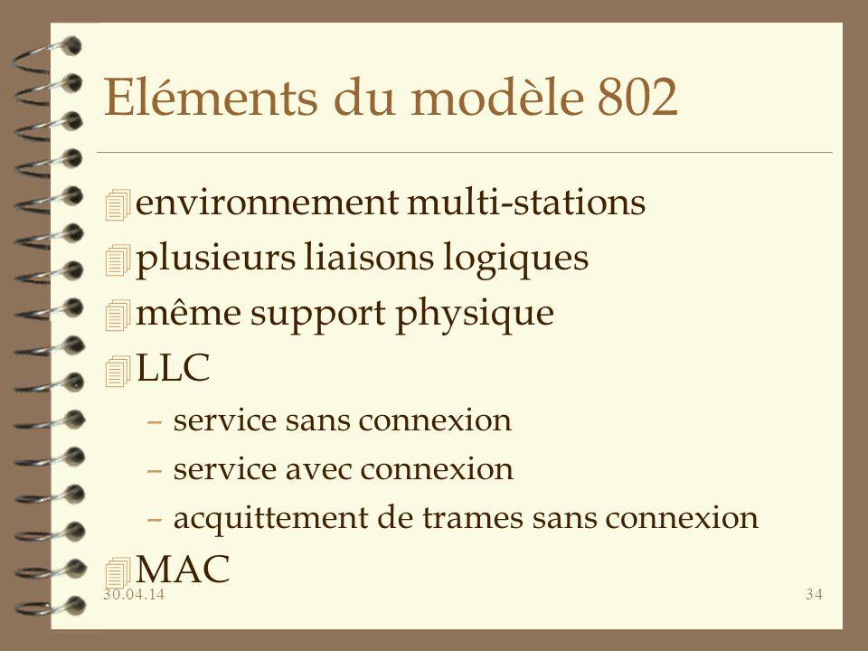 30.04.1434 Eléments du modèle 802 4 environnement multi-stations 4 plusieurs liaisons logiques 4 même support physique 4 LLC –service sans connexion –service avec connexion –acquittement de trames sans connexion 4 MAC