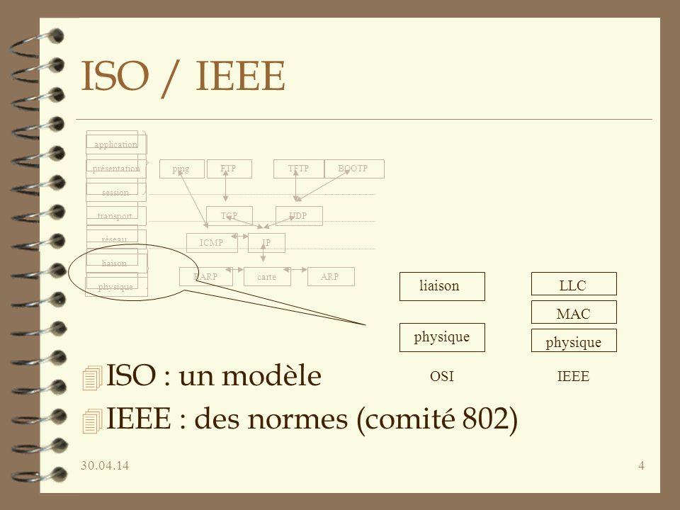 30.04.144 ISO / IEEE 4 ISO : un modèle 4 IEEE : des normes (comité 802) application présentation session transport réseau liaison physique ARP RARP IP UDP TCP ping FTP TFTP BOOTP ICMP carte liaison physique OSI IEEE physique MAC LLC