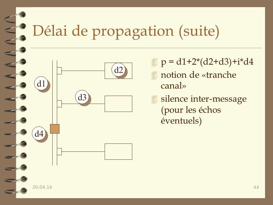 30.04.1444 Délai de propagation (suite) 4 p = d1+2*(d2+d3)+i*d4 4 notion de «tranche canal» 4 silence inter-message (pour les échos éventuels) d1 d2 d3 d4